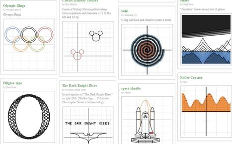 Desmos   Beautiful, Free Math   Design in Education   Scoop.it