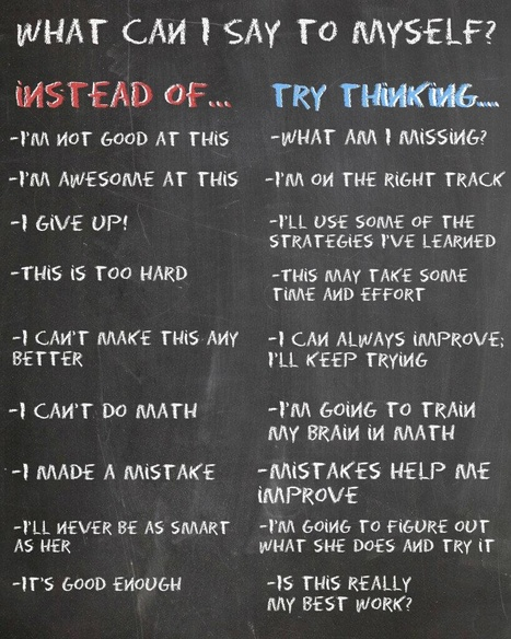 Growth Mindset Graphic | Eye on Education | Scoop.it
