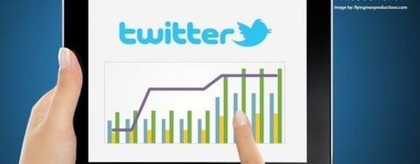 Advanced Twitter Marketing Techniques | Flying Man Productions | Digital Marketing | Scoop.it