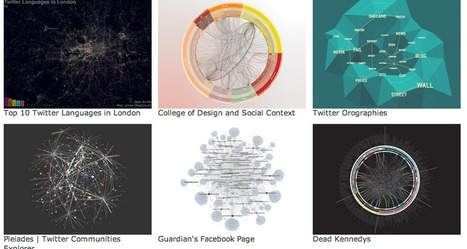 5 comprehensive dataviz catalogues for journalists & designers | Homo Numericus Bis | Scoop.it