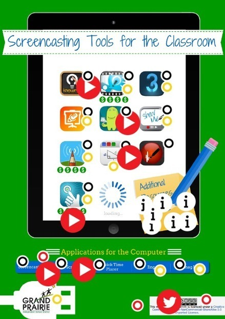 Screencasting Tools for the Classroom by Michelle Smith   Web 2.0 tools for teachers   Scoop.it