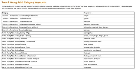 How to Choose Kindle Keywords | publishing, promoting and marketing your book | Scoop.it