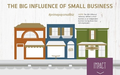 The Big Influence of Small Business | Infographic by PrimePay | Employee Management Solutions | Scoop.it