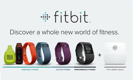 Fitbit Surging 13% After Analyst Says It's In Shape And Ready To Sprint | UX-UI-Wearable-Tech for Enhanced Human | Scoop.it