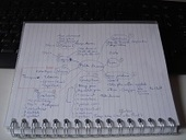 Como organizar el trabajo: 9 razones para usar mapas mentales | Comunicación | Scoop.it