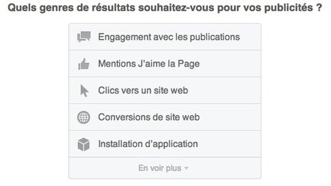 Publicité Facebook, cibler efficacement | Be Marketing 3.0 | Scoop.it