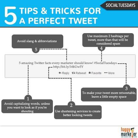 5 Tips & Tricks for a Perfect Tweet | Social Tips | Scoop.it