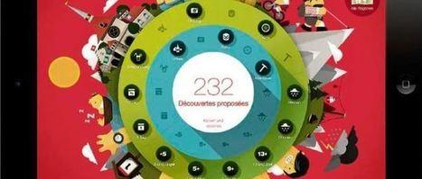 Virtuellement suisse | web@home    web-academy | Scoop.it