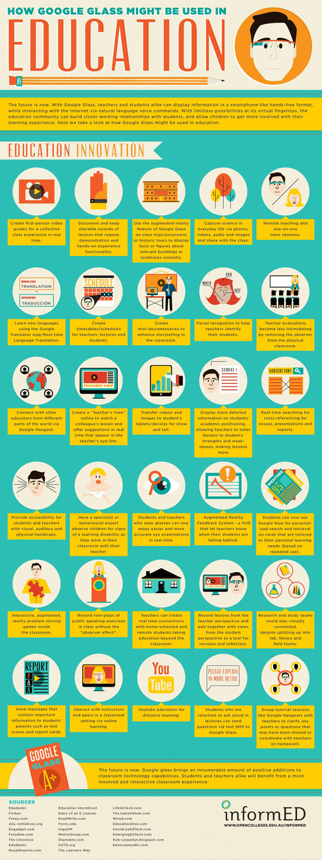[Infografía] How Google Glass might be used in Education (EN) | TIC`s | Scoop.it