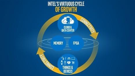 Pour Intel, la loi de Moore n'est pas morte | Seniors | Scoop.it