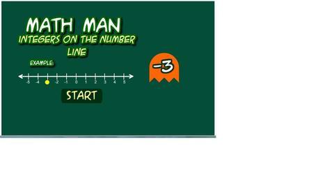 Mathman Integers On The Numberline   sjm negnum   Scoop.it