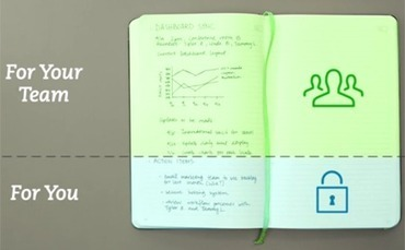 Evernote & Moleskine allow sharing notes selectively with the new Evernote ... - Popsop.com | evernote | Scoop.it