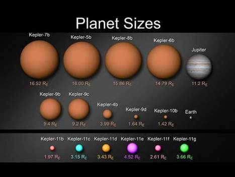 The Extrasolar Planets Encyclopaedia - an Interactive Extra-solar Planets Catalog | Amazing Science | Scoop.it