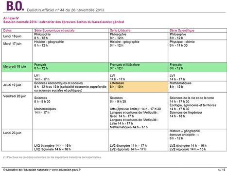 Dates du bac | Révisions du BAC | Scoop.it
