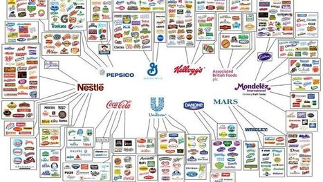 Fascinating graphics show who owns all the major brands in the world | Vertical Farm - Food Factory | Scoop.it