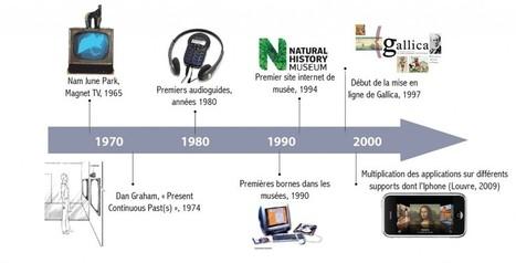 La médiation culturelle numérique, quels nouveaux supports ? | Ressources en médiation numérique | Scoop.it