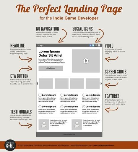 Les 5 étapes d'une campagne Marketing Automation réussie | Marketing Automation in B2B | Scoop.it