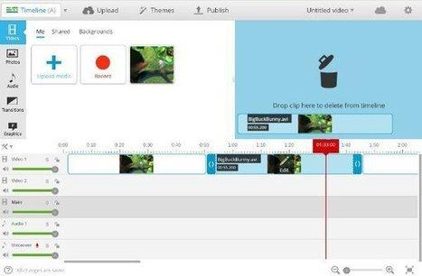 iDidactic's Blog » Wevideo: edición de vídeo online | Animación y Vídeo Digital | Scoop.it