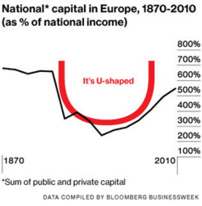 Changing the rules or changing the game? | real utopias | Scoop.it