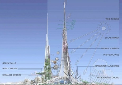 World's Tallest Buildings Will Purify The Environment - PlanetSave.com | GMOs & FOOD, WATER & SOIL MATTERS | Scoop.it