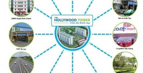 Căn hộ Hollywood Tower - dự án Căn hộ Hollywood Tower   Căn hộ Hollywood Tower   Scoop.it