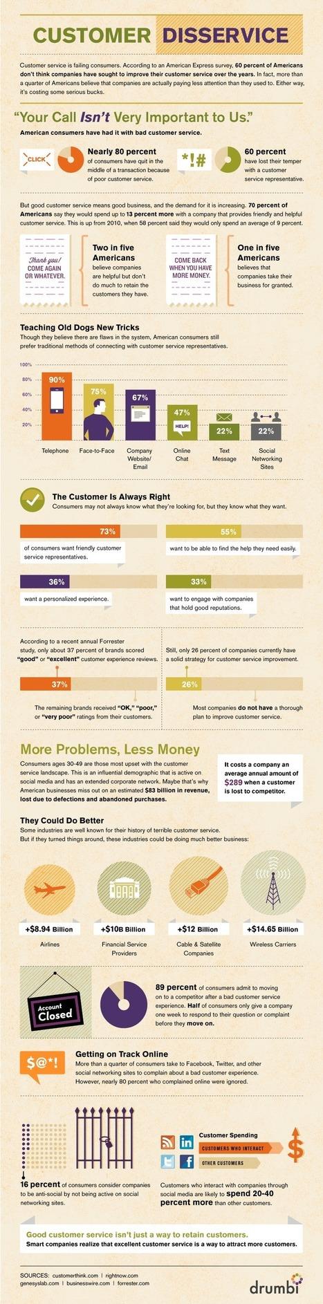 [Infographie] qu'est-ce qui rend un client fidèle? | Webmarketing | Scoop.it