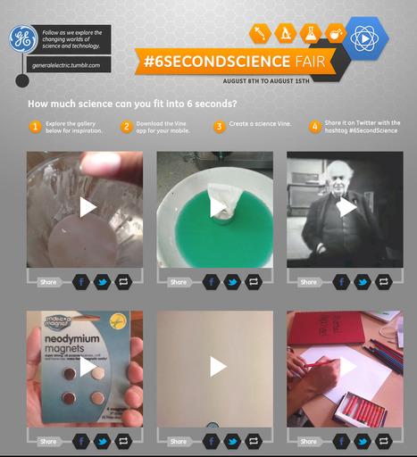 6-Second Science Fair | iPad | Scoop.it