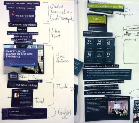 Responsive design with paper - Webcredible blog | timms brand design | Scoop.it