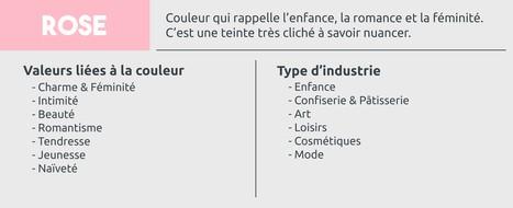Savoir utiliser les couleurs en Marketing | web by Lemessin | Scoop.it