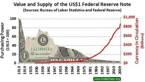 La Carta de la Bolsa - Los romanos ya devaluaron el denario. Desgraciadamente existe un paralelismo con el dólar | Mundo Clásico | Scoop.it