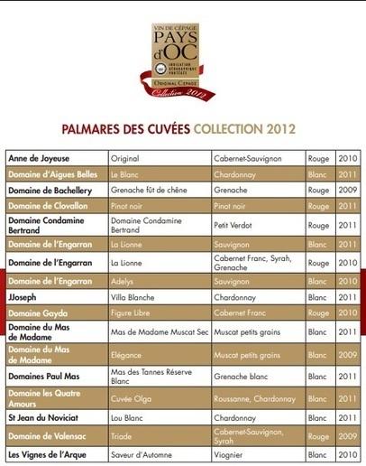 Palmarès : les vins de l'IGP Pays d'Oc présentent leur Collection 2012 | vin et société | Scoop.it