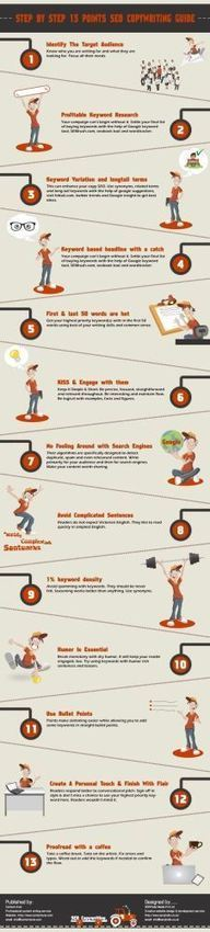 Le Copywriting en 13 points | Infographie SEO | Digital & Mobile Marketing Toolkit | Scoop.it