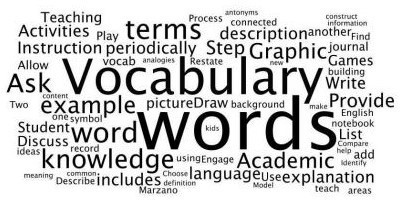 Academic Vocabulary Games | Academic Vocabulary and the Common Core | Scoop.it