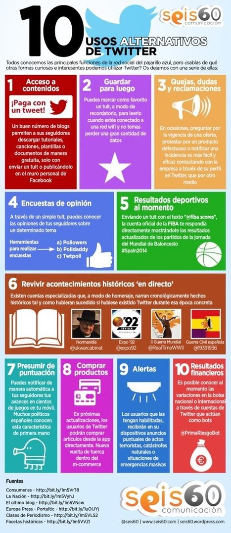 10 usos alternativos de Twitter│@seis60 | Educacion, ecologia y TIC | Scoop.it