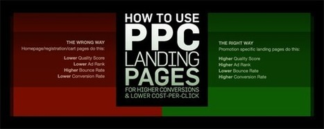 How to Use PPC Landing Pages for Higher Conversions - Infographic | Online Advertising | Scoop.it
