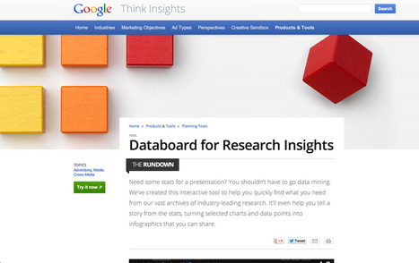 News: Google Databoard for Research Insights still under the radar - Powerful data and infographic tool | ZipMinis: Science of Blogging | Scoop.it