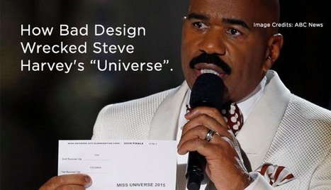 "How Bad Design Wrecked Steve Harvey's ""Universe"". 