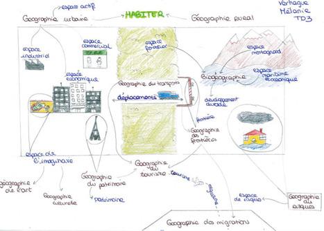 Dessine-moi la géographie! (Aggiornamento hist-geo) | Géographie et Imaginaire | Scoop.it