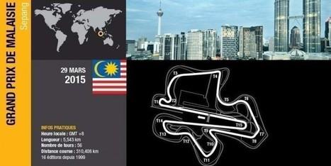 F1. LE GRAND PRIX DE MALAISIE VU PAR RENAULT F1 | Auto , mécaniques et sport automobiles | Scoop.it