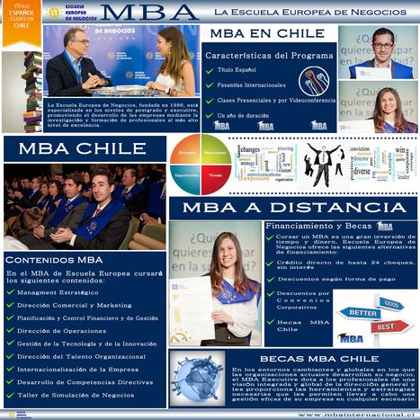 MBA | MBA | Scoop.it