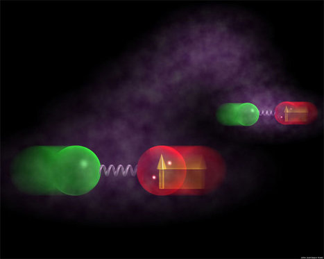 New 'Entanglement' Study Confirms Phenomenon Einstein Called 'Spooky' | Physics as we know it. | Scoop.it