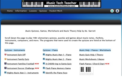 Music Tech Teacher, Music Quizzes, Games and Worksheets | Secondary Music | Scoop.it