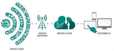 Developers vie to create the communications standard of choice for the IoT | SIGFOX | Scoop.it