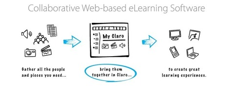 Collaborative eLearning and mLearning Creation | e-learning tendencies | Scoop.it