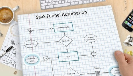 How to Automate Whole #SaaS Funnel to Get More Customers | CustDev: Customer Development, Startups, Metrics, Business Models | Scoop.it