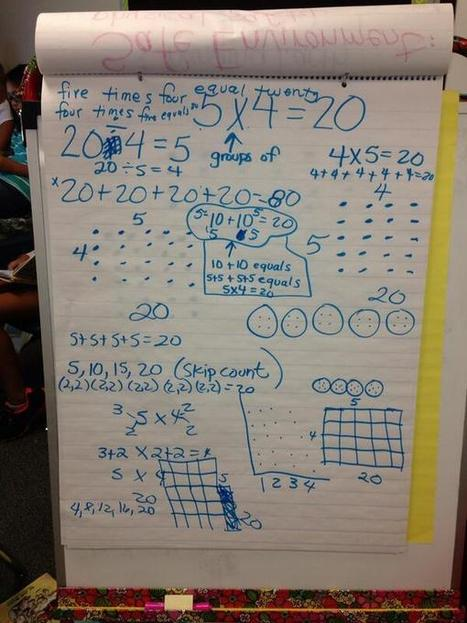 Twitter / Search - #numbertalks | Number Talks and Making Math Relevant | Scoop.it