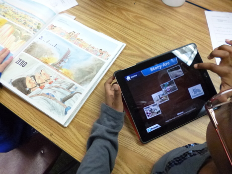 Electrify Student Writing with Technology | Educational Technology Applications | Scoop.it