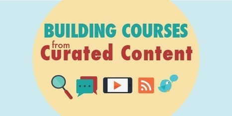 Building Courses From Curated Content | Café puntocom Leche | Scoop.it