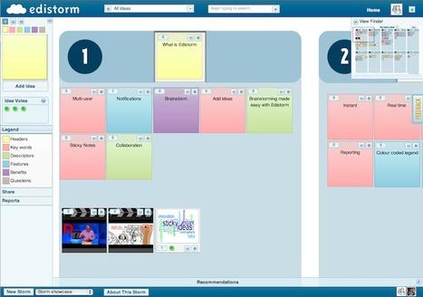 edistorm: Online Brainstorming and Planning   Keep learning   Scoop.it