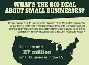 Small Business Saturday Set To Help Local Merchants   Google+ Local & Local SEO News   Scoop.it